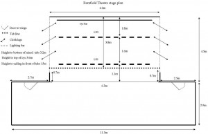 Stage Plan web